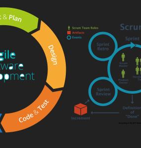 scrum-vs-agile-development