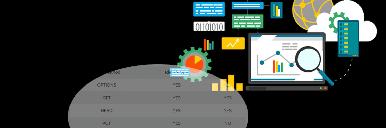 How to design an API