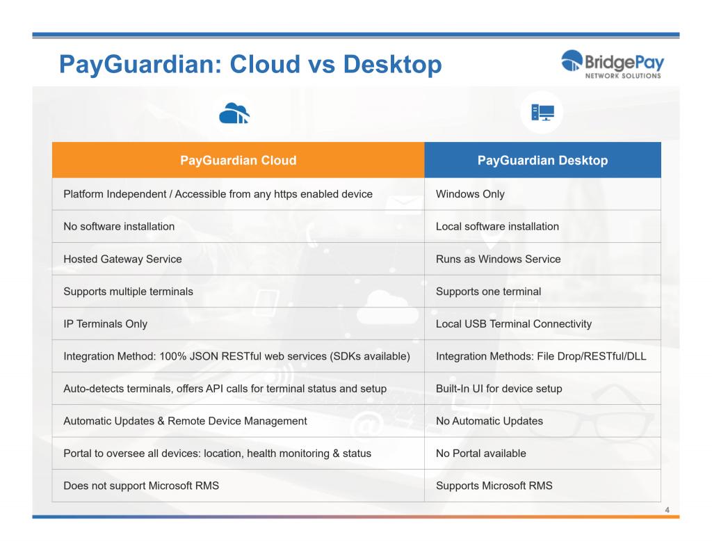 PayGuardian Cloud vs Desktop